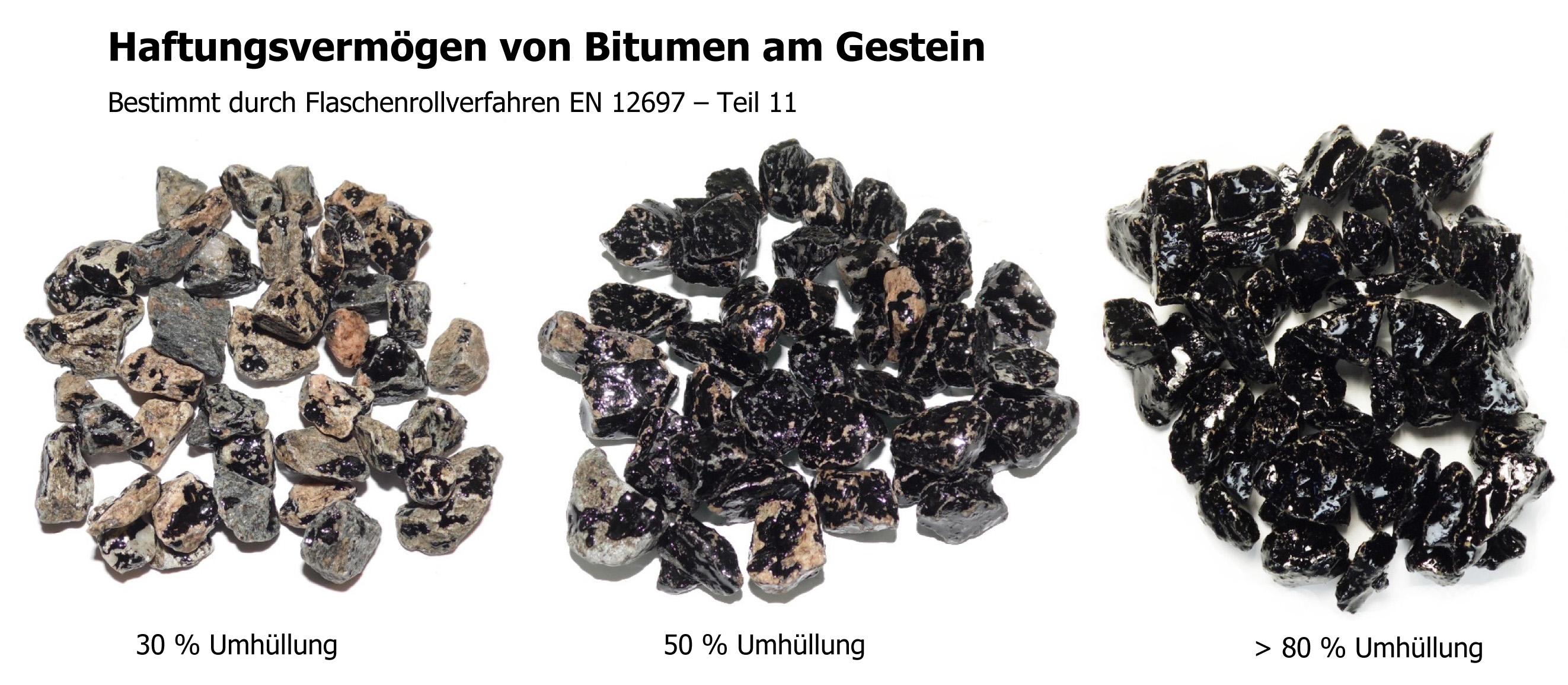 Haftungsvermögen von Bitumen am Gestein